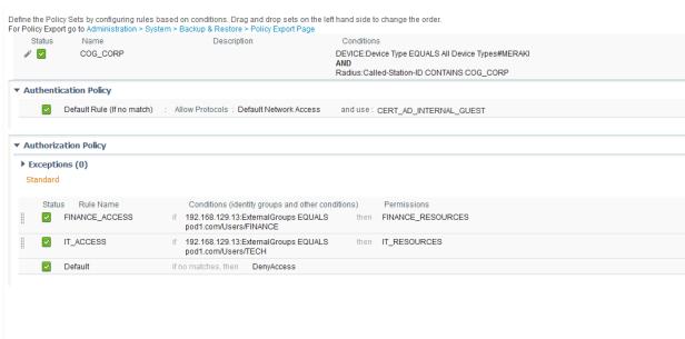 group based authorization-6